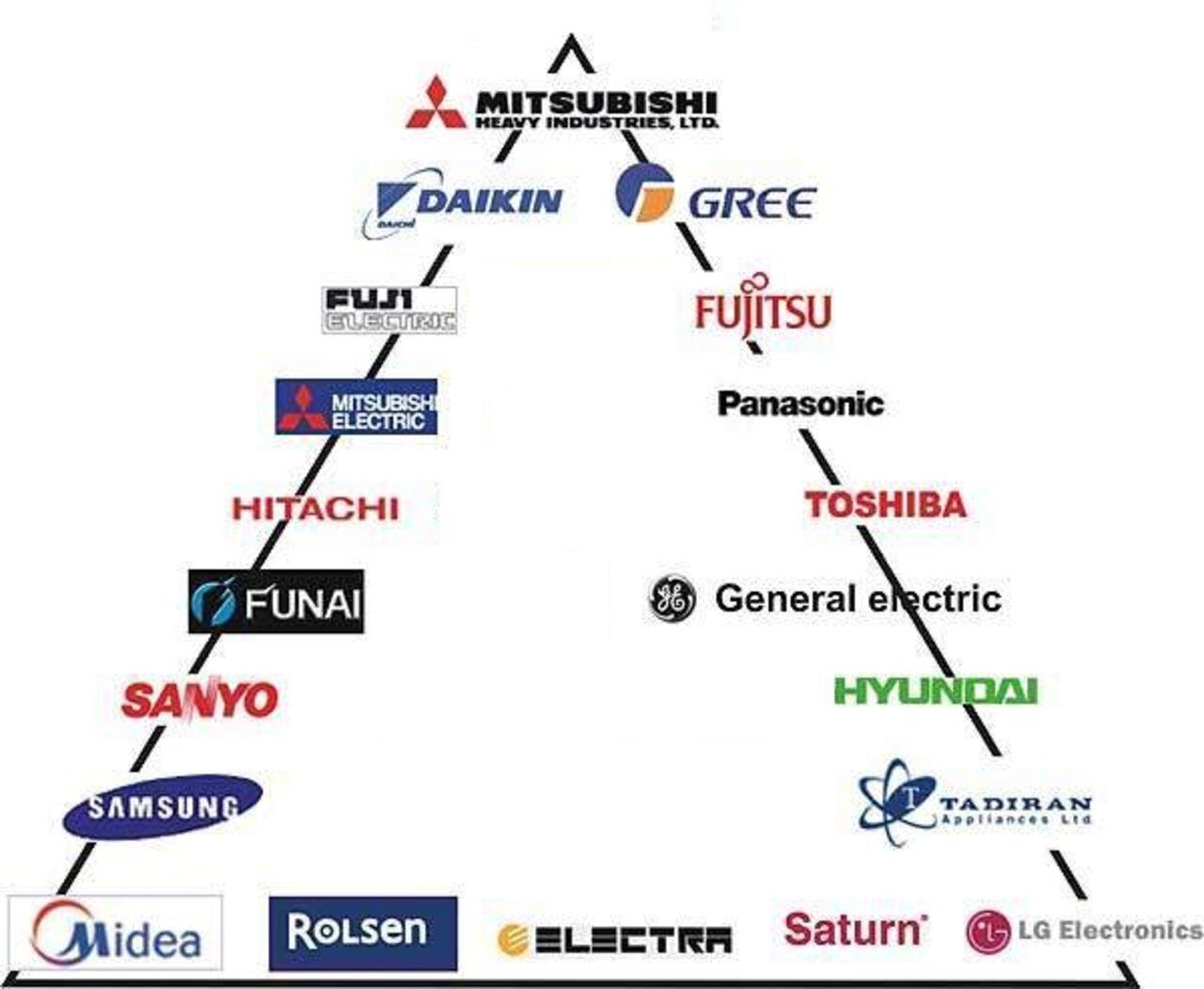 инструкция к кондиционеру mitsubishi heavy industries ltd