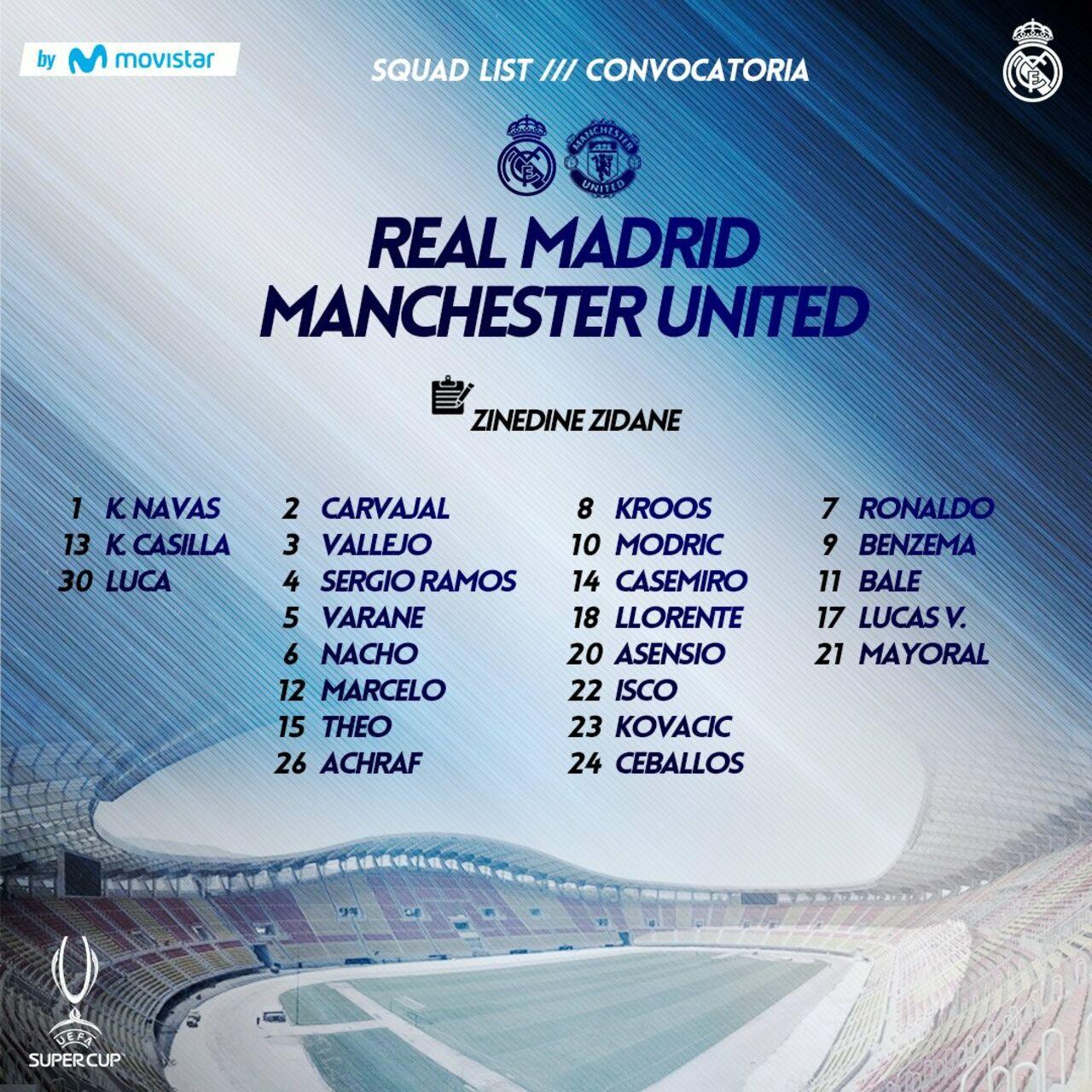 «Реал» – «Манчестер Юнайтед». Где и когда смотреть Суперкубок УЕФА