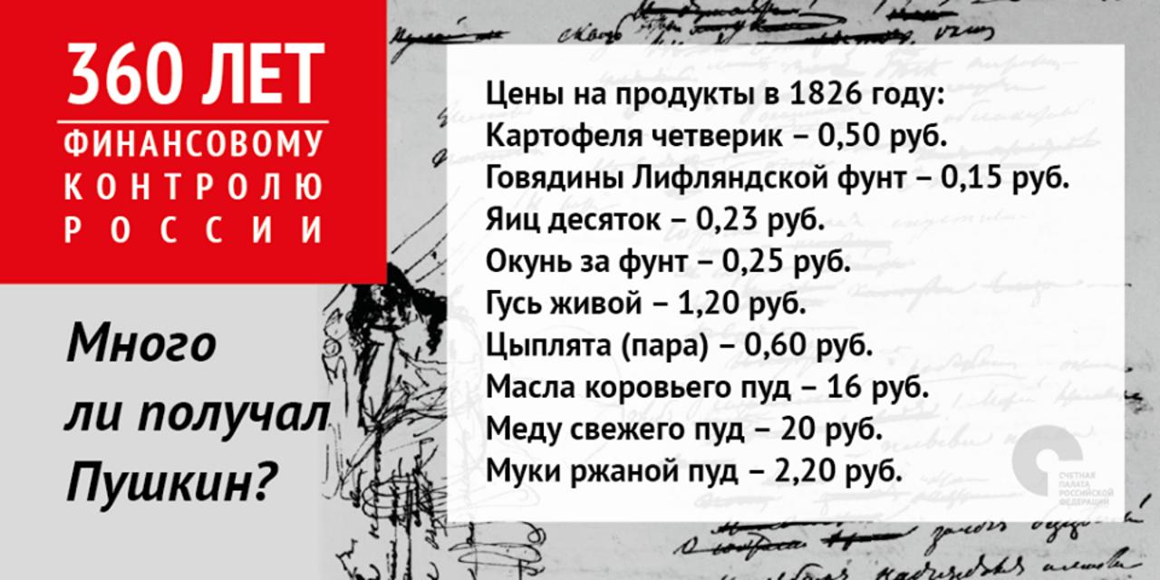 признаки гонорар пушкина за евгения онегина розыск