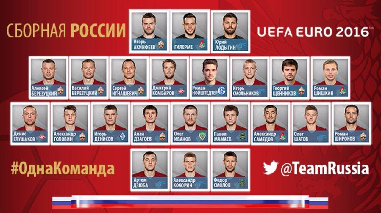 Тренерский штаб сборной РФ обнародовал заявку наЕвро