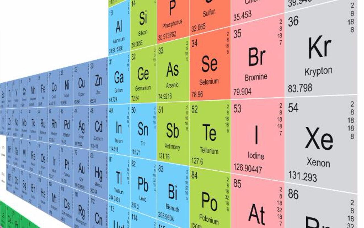 Краткая физико-химическая схема работы