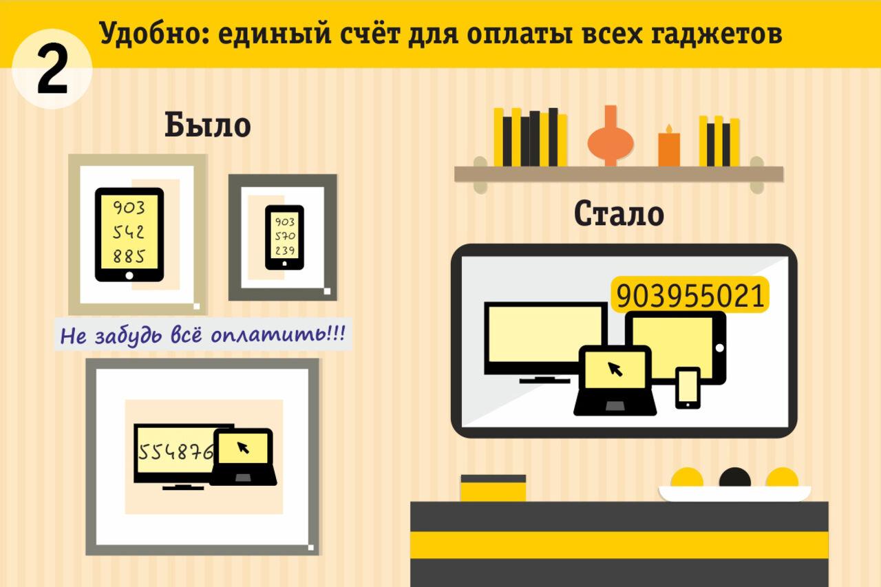 Билай интернет дома фото 3