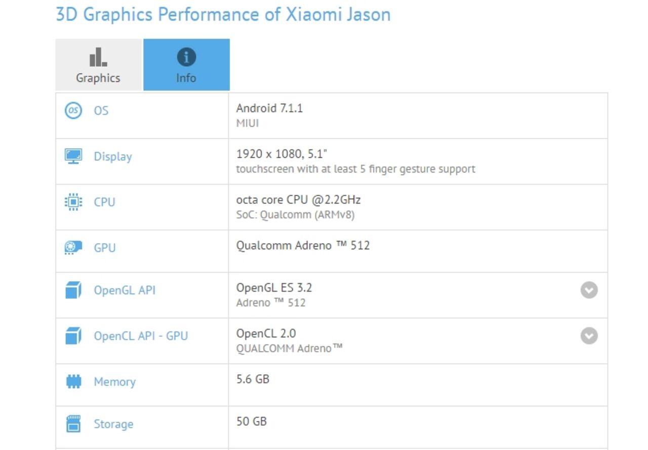 В сеть попали полные сведения о смартфоне Xiaomi Jason на 6 Гб