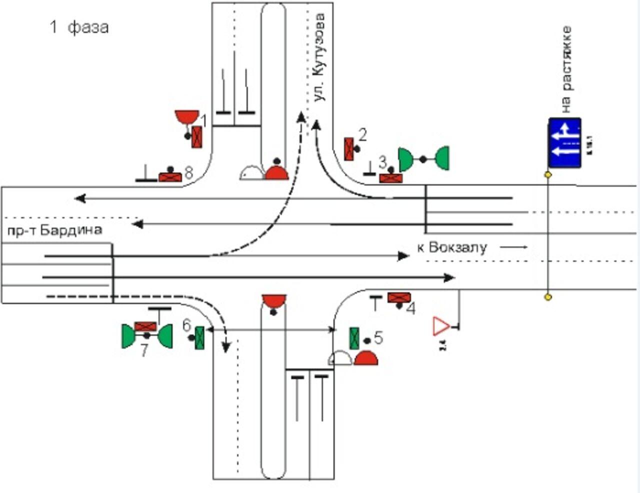 Перекрёсток схема движения