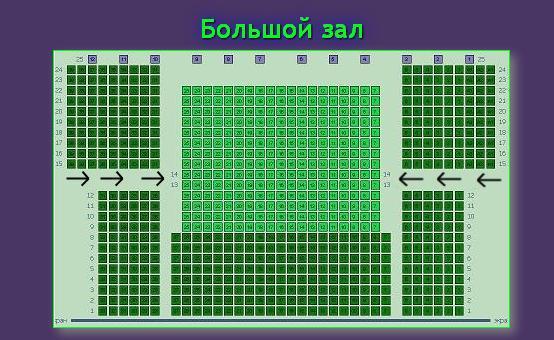 VSE42 Афиша Кемерово / Места